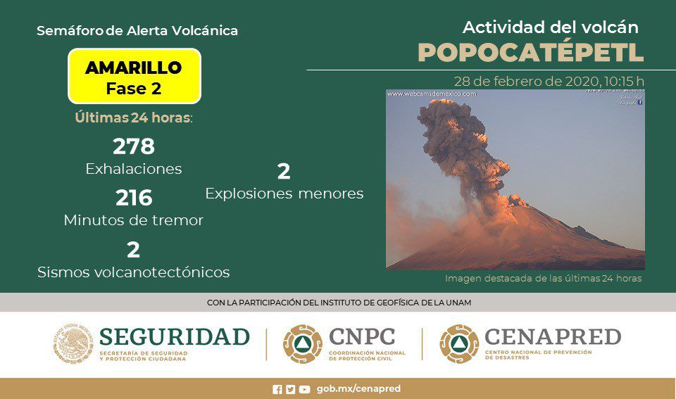 Activity of Yasur, Popocatépetl, Ulawun and in the Reykjanes peninsula.
