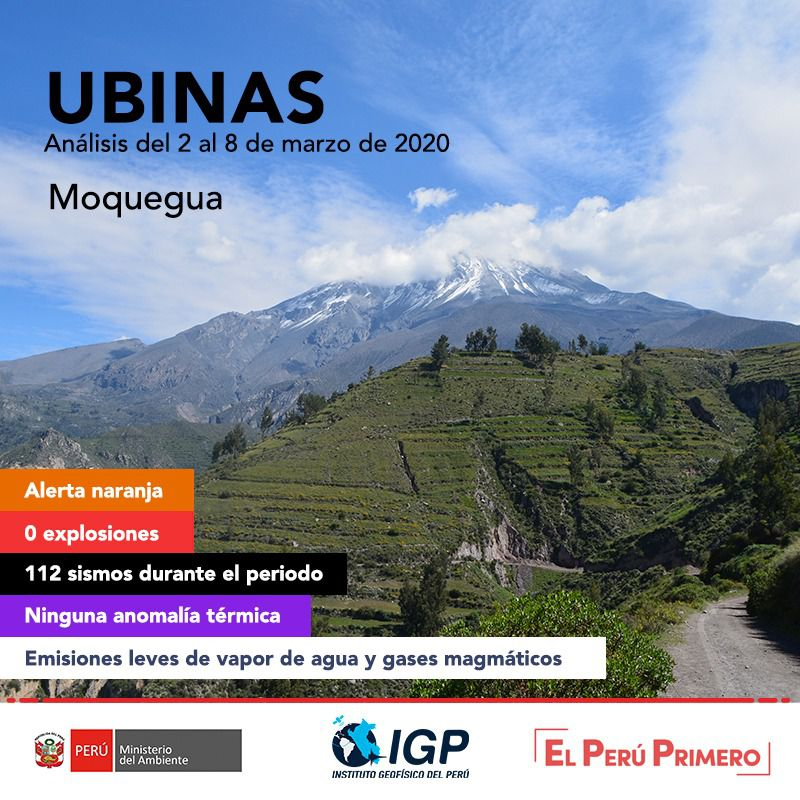 Ubinas - activity summary between 2 and 8 March 2020 - Doc. I.G.Peru