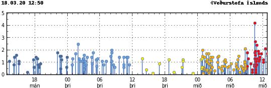 Péninsule de Reykjanes - localisation et magnitude des séismes au 18.03.2020 / 12h50 - Doc. IMO