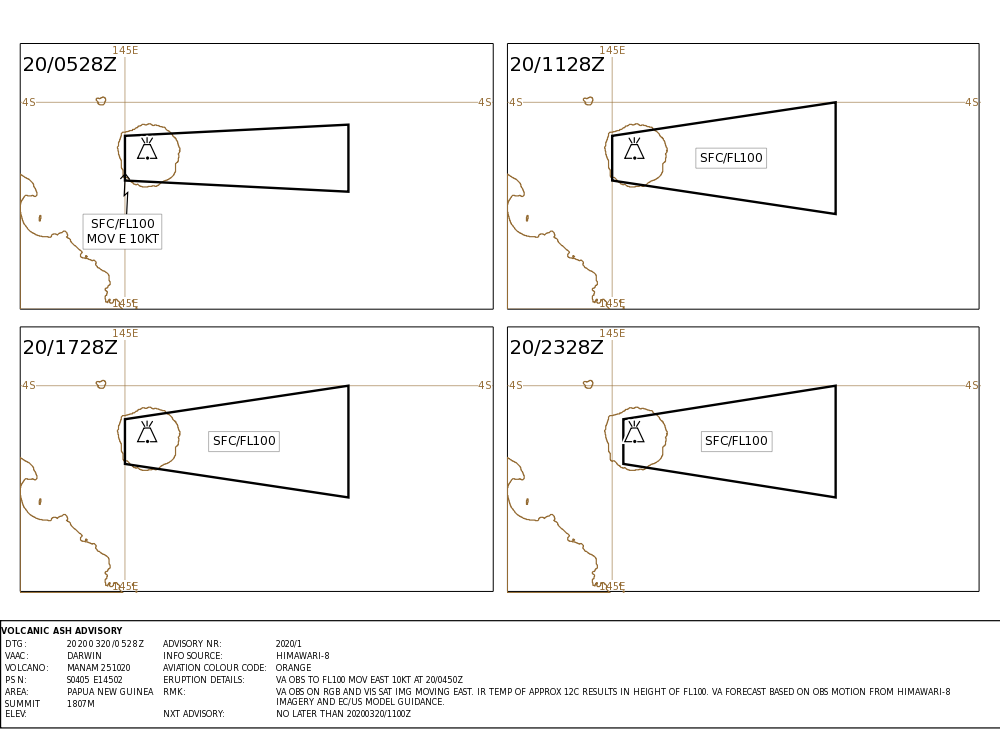 Manam - volcanic ash advisory for 20.03.2020 - VAAC Darwin
