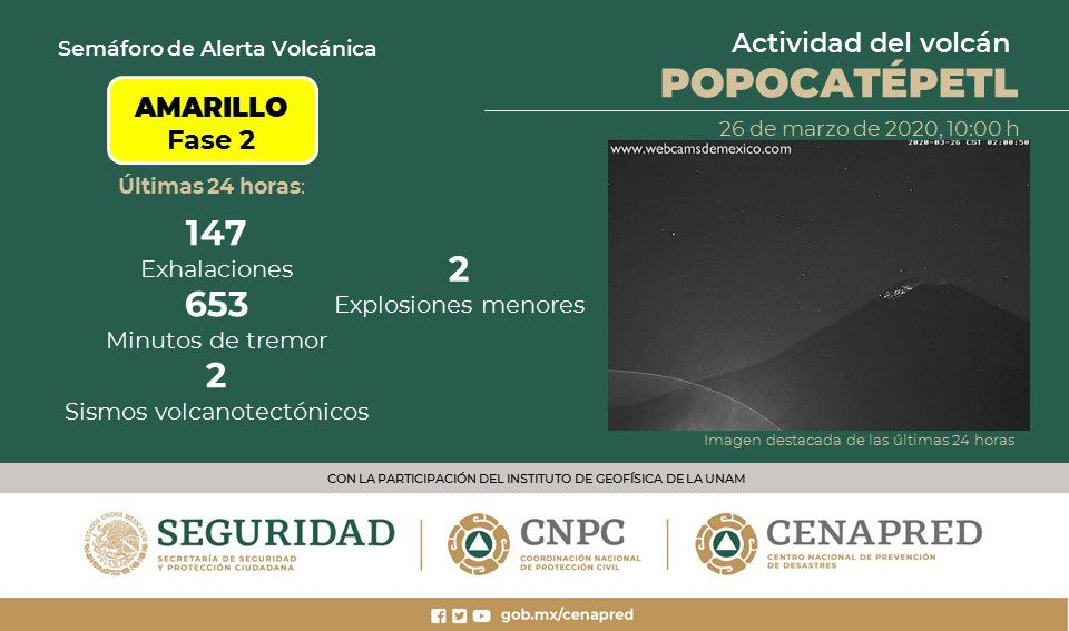 Popocatépetl - summary of the activity of 26.03.2020 - Doc. Cenapred / CNPC / Seguridad
