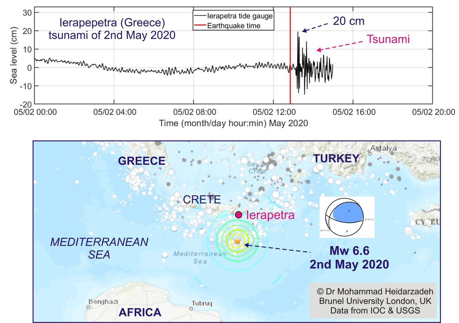 Earthquake of 02.05.2020 south of crete - location and sea level at Ierapetra (tsunami) - Doc. Dr. Heidarzadeh / Brunel Univ. London