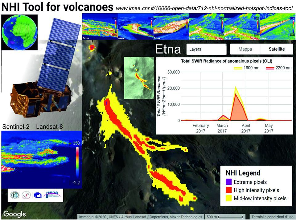 Etna - example of the NHI application, available online - Doc. via INGVvulcani 11.05.2020