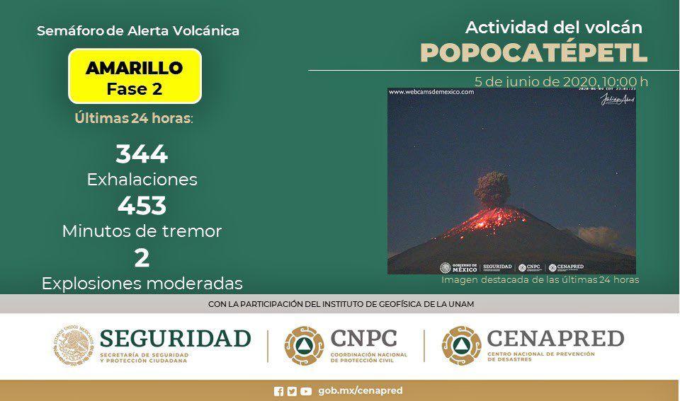 Popocatépetl - résumé de l'activité des dernières 24 heures - Doc. Cenapred