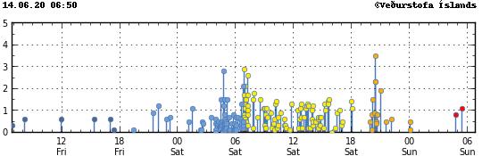 Péninsule de Reykjanes - localisation et magnitude des séismes au 14.06.2020 / 6h55 - Doc. IMO