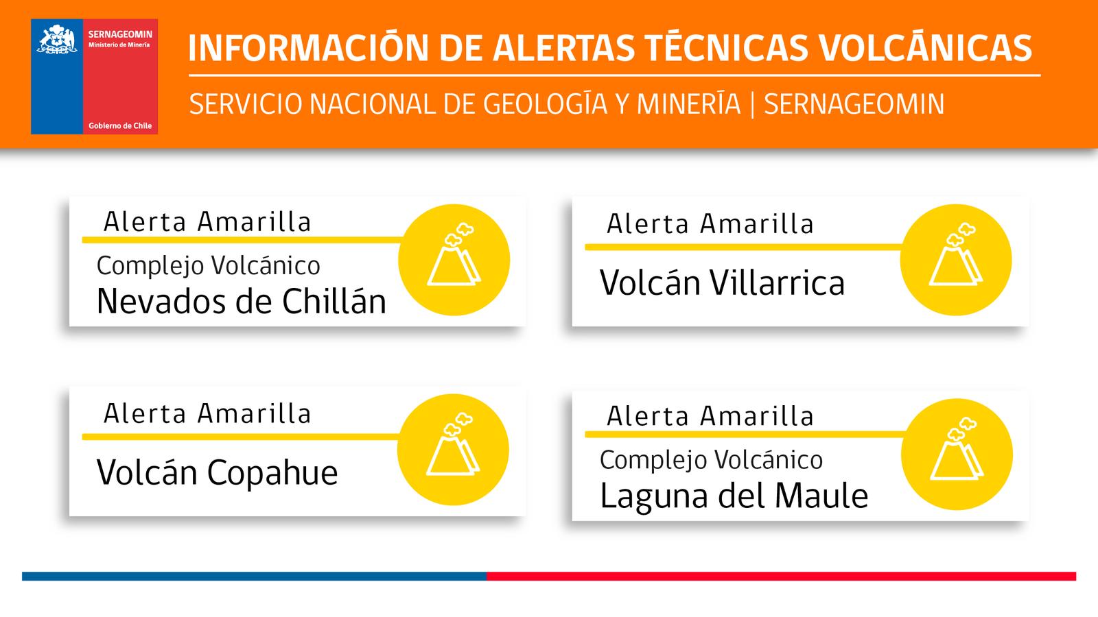 Activité du Copahue, du complexe Laguna del Maule, du Veniaminof et séismes  au large de Raoul island.