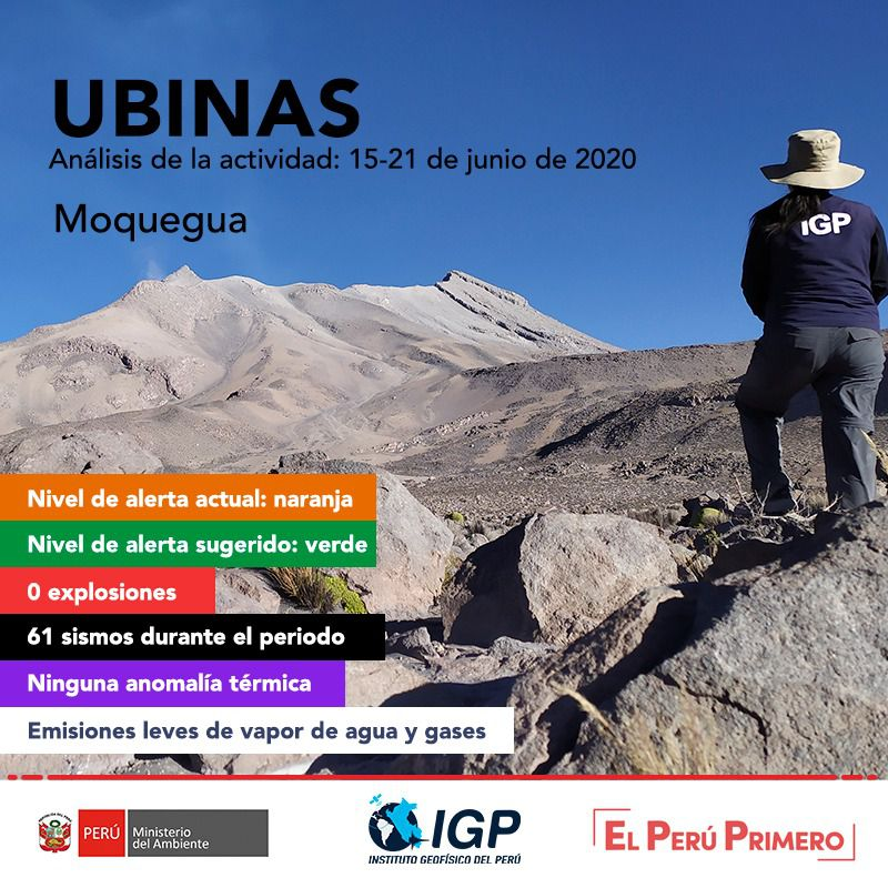 Ubinas - activity from 15 to 21 June 2020 - Doc. I.G.Peru