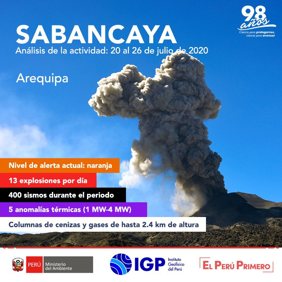 Activity of Sabancaya, Ubinas and earthquake south of Big Island