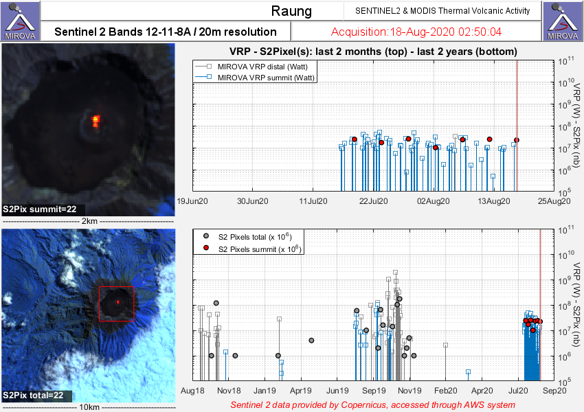 Raung- thermal anomalies as of 2020.08.18 - Sentinel -2 bands 12.11.8A data / Mirova