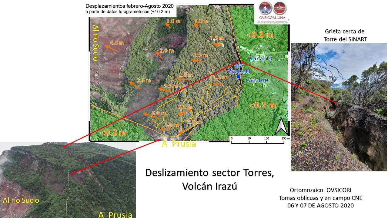 Irazu - the area affected by the landslide, and movement between February and August towards the NW - Doc. Ovsicori