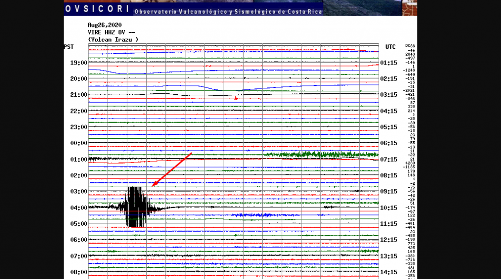 Irazu - seismic traces of the landslide of 26.08.2020 - Doc.Ovsicori
