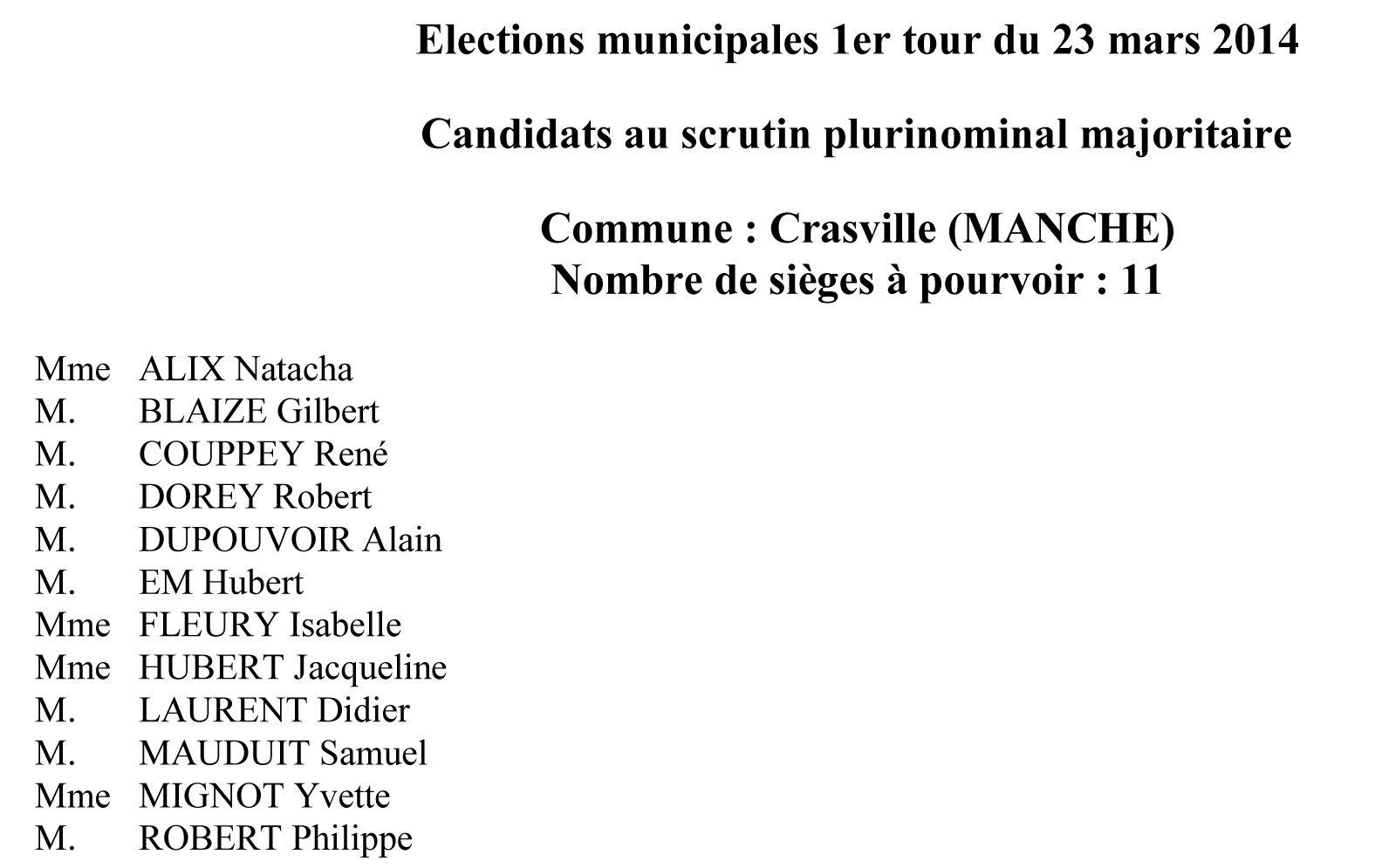 Val de Saire : Elections municipales (2) J-14