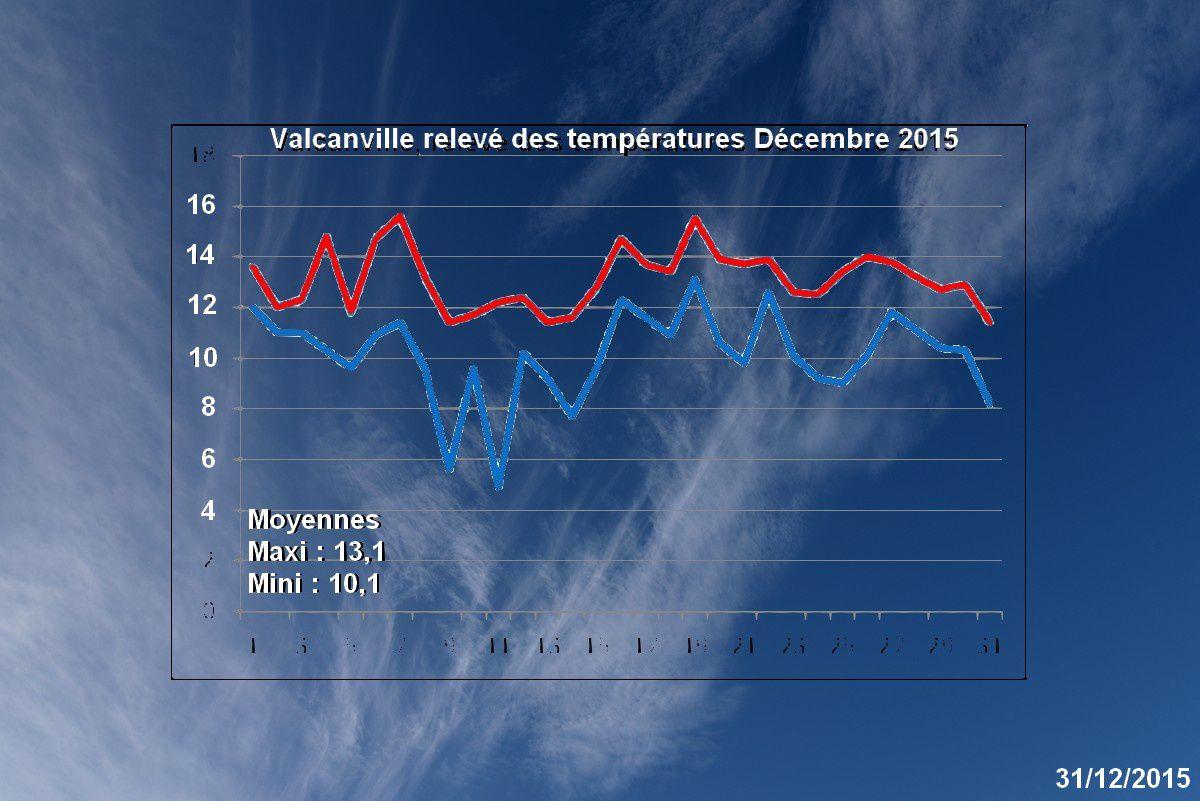 Val de Saire : décembre 2015, la couleur du ciel