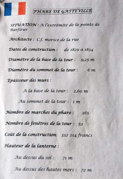 Escapades : Gatteville-Phare