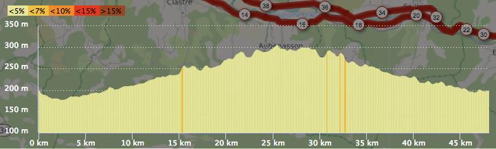 Val de Drôme, Vercheny