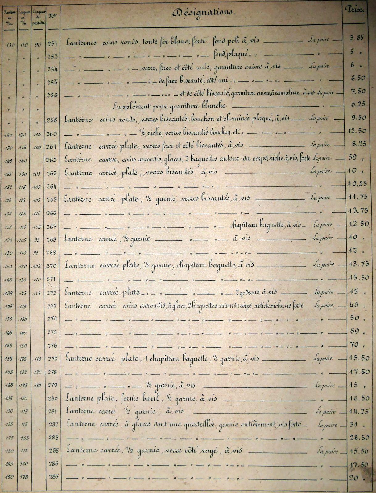 Catalogue de Lanternes Géniès en 1907