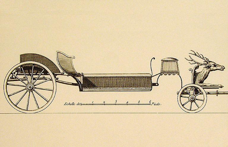 Wourst. (Roubo : L'Art du menuisier-carrossier, 1771, pl. 217)