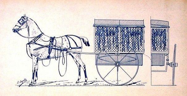 Charrette à gibier. La Carrosserie Française n°62, mars 1900.