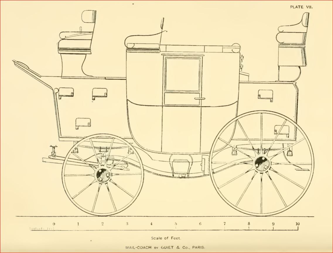 MAIL-COACH by GUIET & Co - AManual of Coaching, Fairman Rogers, 1901