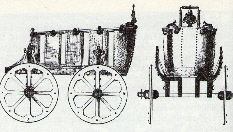 Quelques éléments sur l'évolution de la suspension des voitures.1