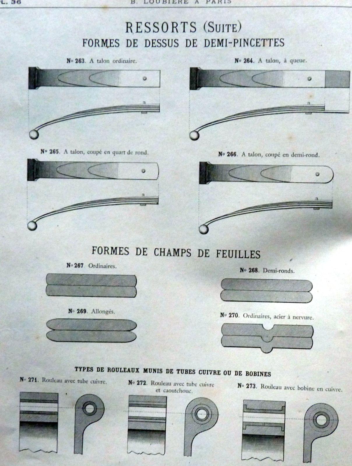 Quelques éléments sur la suspension des voitures.2