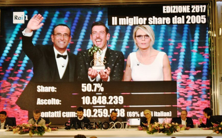 BORDIGHERA TV: SANREMO2017 – IL TRIONFO DI FRANCESCO GABBANI ALL'ARISTON DI SANREMO