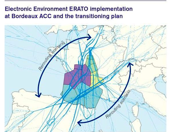 electronic environment erato implementation