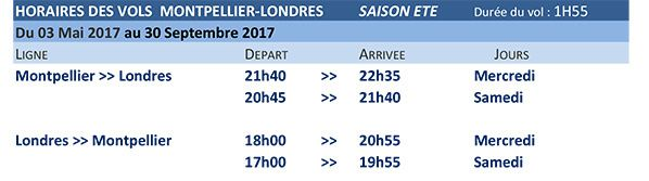 horaires_montpellier_londres_british_airways