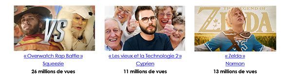 video populaire youtube  label