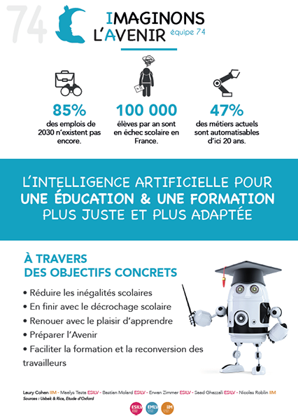 education formation intelligence artificielle