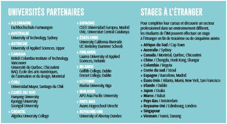 universites partenaires iim