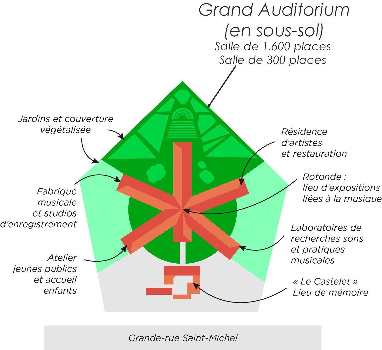 Ex-prison Saint-Michel : État, mairie ou promoteurs immobiliers, qui va tirer les marrons du feu ?