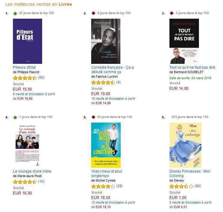 Les ventes du livre de Marie-Laure Picat en forte hausse après diffusion du téléfilm.