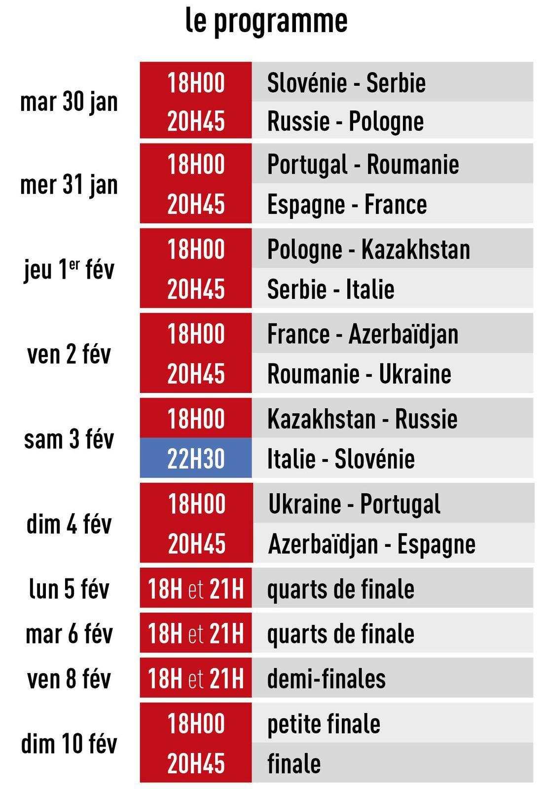 L'Euro de futsal dès ce mardi sur la chaîne L'Equipe : liste des matches diffusés.