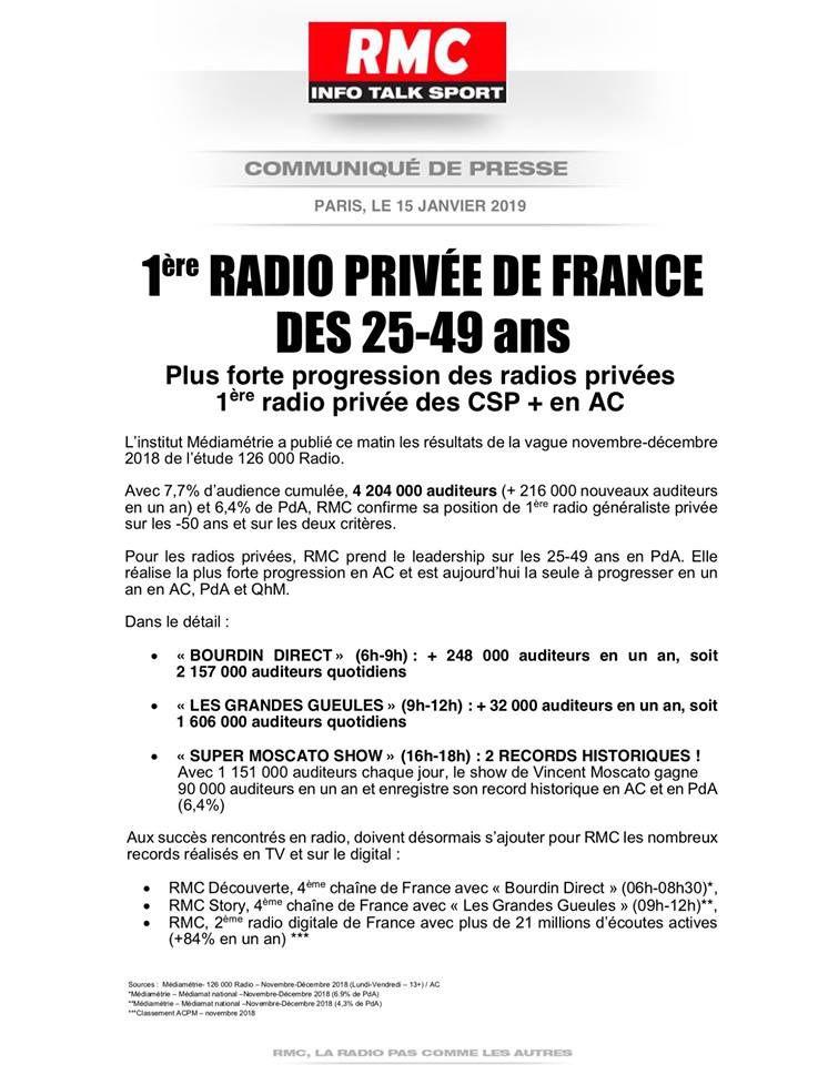 Audiences radio : un nouveau plus bas pour Europe 1, NRJ chute, pleine forme pour Inter et France info.