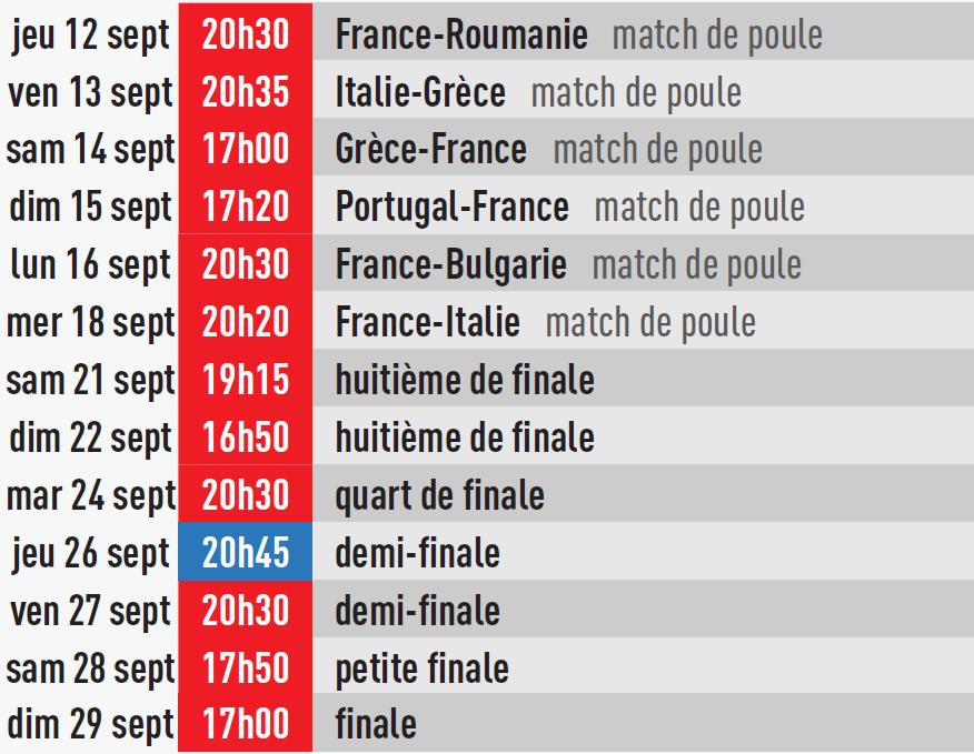 L'EuroVolley masculin est à vivre sur la chaine L'Équipe dès ce jeudi (horaires).
