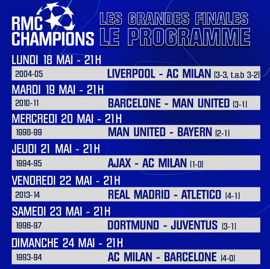 Dès lundi, RMC Sport propose de revivre les plus grandes finales de l'histoire de l'UEFA Champions League.