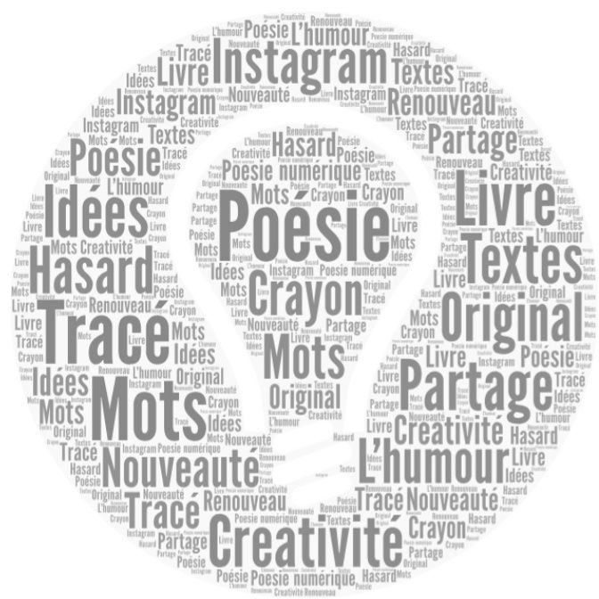 Nuage de mots - Poésie tracée