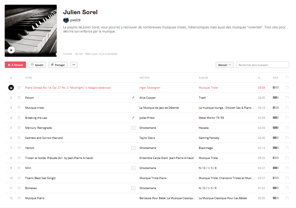 Dans le smartphone de Julien Sorel - Playlist