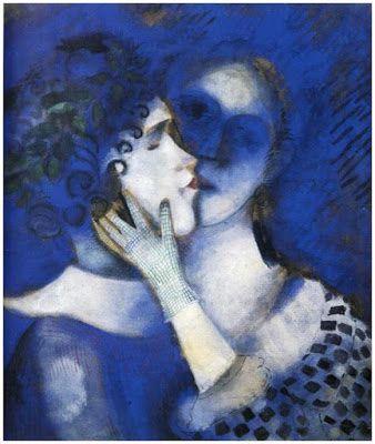 Chagall-1914-Les Amants Bleus-