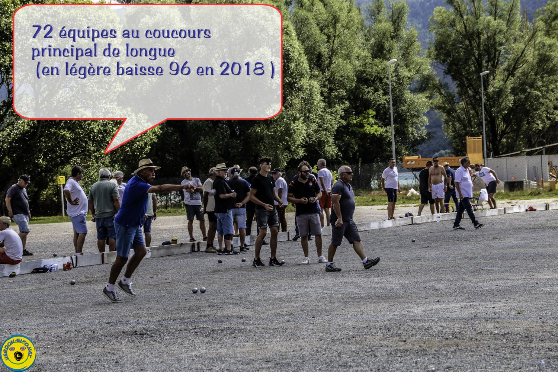 St andré les Alpes  : Semaine bouliste 2019