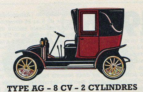 Les véhicules Renault Types AG - AG1  – « Taxis de la Marne »