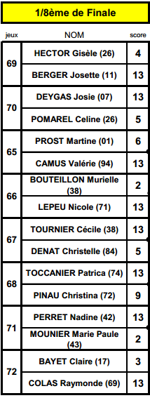 BAYET Claire  Angoulins 1/8 Finale