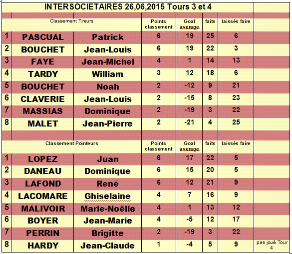 2015.06.26 Intersociétaires