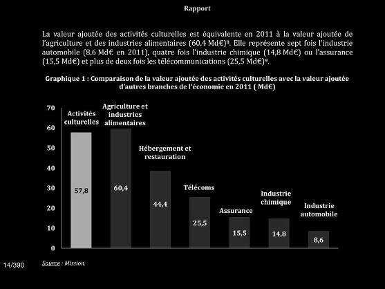 La dépense publique sauve la France de la dépression