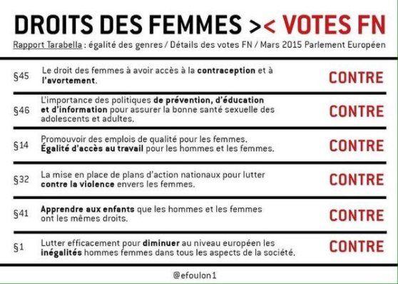 6 (très) bonnes raisons pour les femmes de fuir le FN