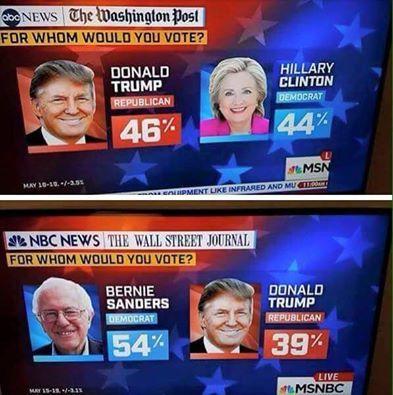 Pas Trump ni Clinton mais... SANDERS et MELENCHON