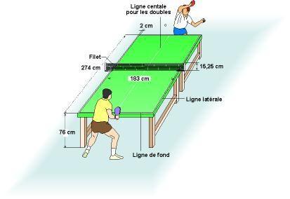 US BHV Période 1 …Tennis de table 1/2