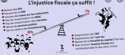 INJUSTICE FISCALE ?