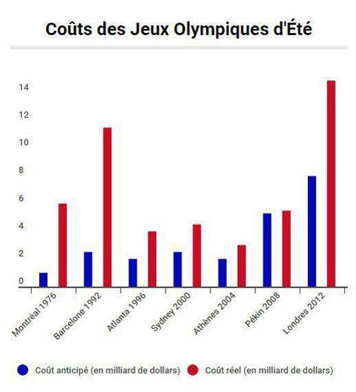 Source : Le Figaro (http://bit.ly/2lu16nN)